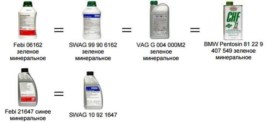 Яке масло заливати в ГУР