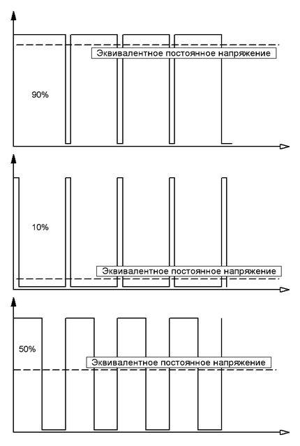 Загальні відомості про форсунках