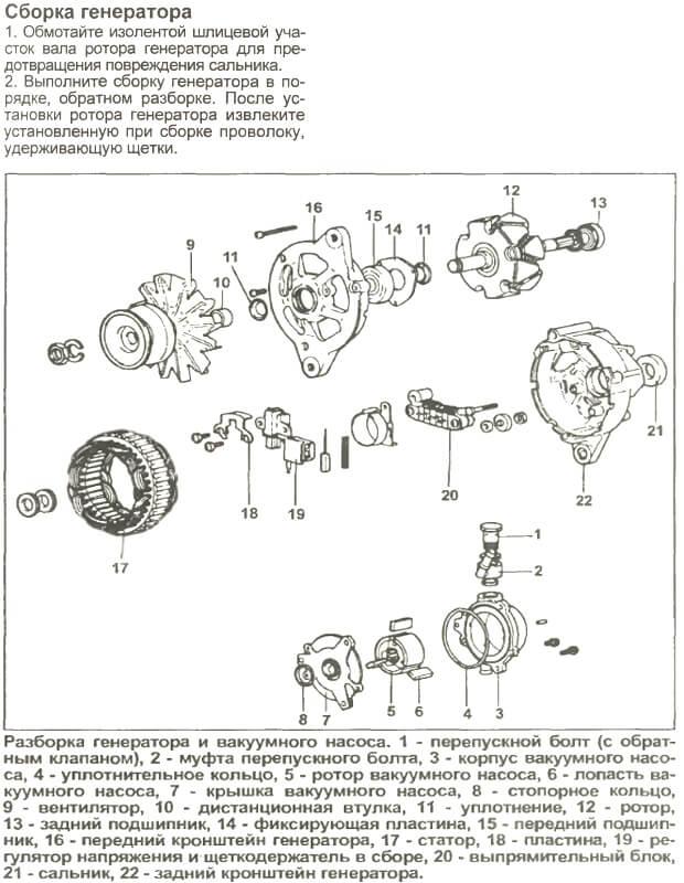 Заміна генератора Hyundai H-1 (Starex)