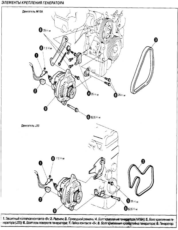 Заміна генератора Suzuki Grand Vitara
