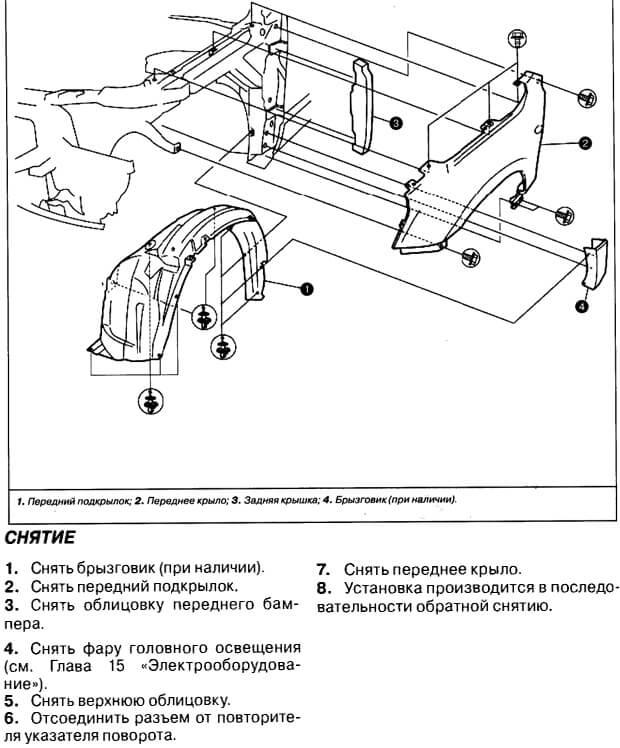 Заміна крила на Hyundai Starex (H-1)