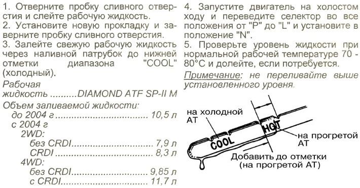 Заміна масла в АКПП Hyundai Starex