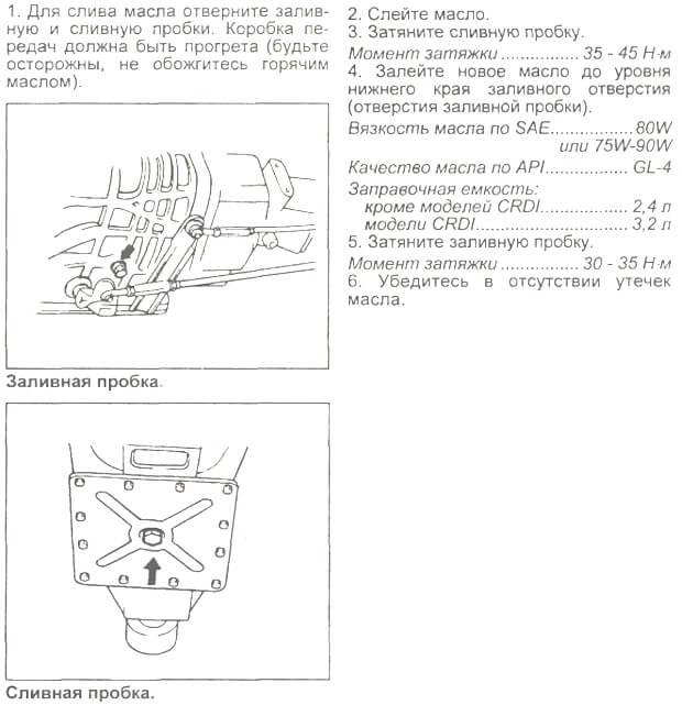 Заміна масла в МКПП Hyundai H-1