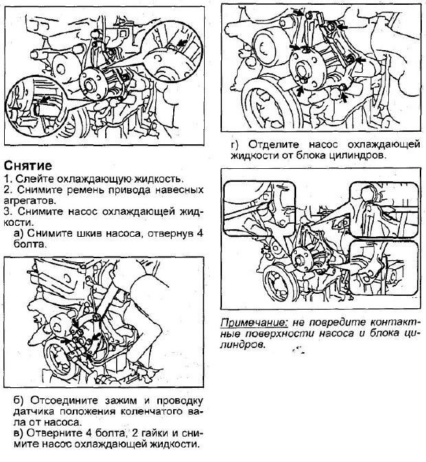 Заміна помпи Toyota Avensis 2