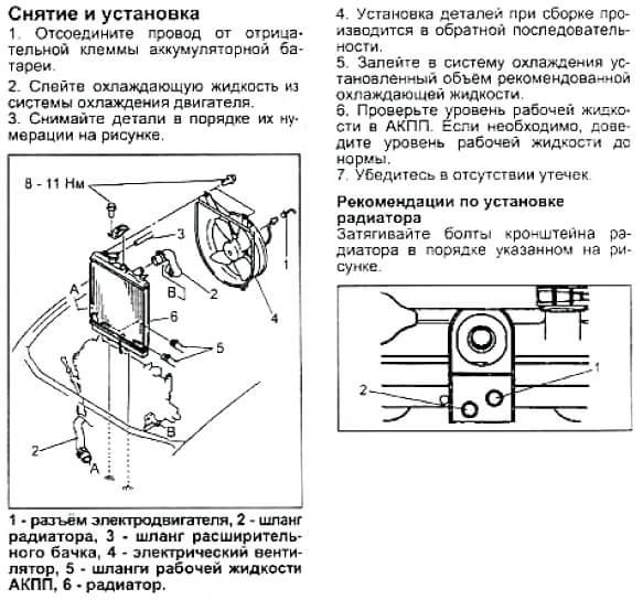 Заміна радіатора Mazda Demio