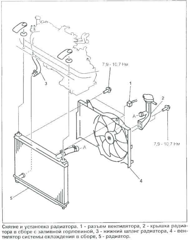 Заміна радіатора Mazda Verisa