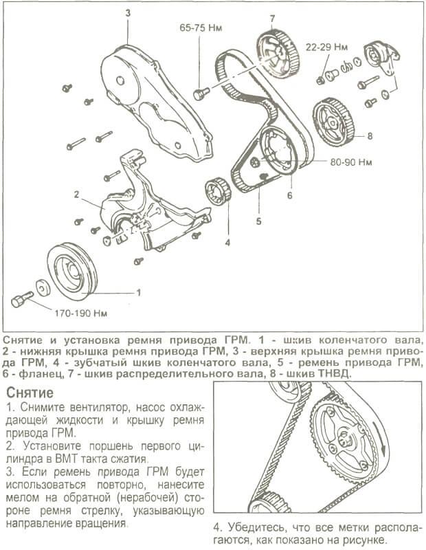 Заміна ременя ГРМ Hyundai H-1