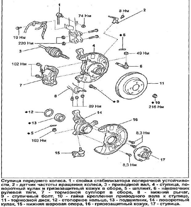 Заміна передньої маточини Avensis Т250