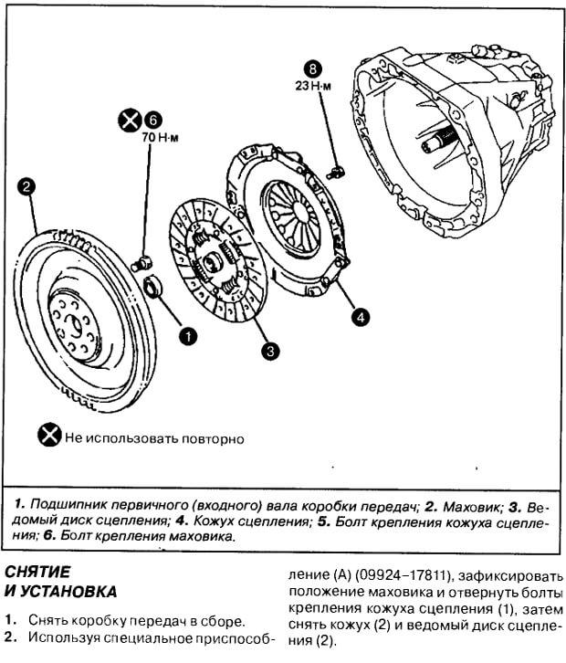 Заміна зчеплення Suzuki Grand Vitara