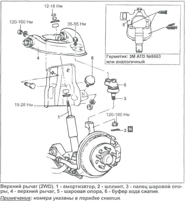 Заміна кульової опори Hyundai Starex/H-1