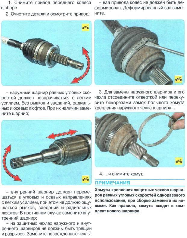 Заміна ШРУСа Шевроле Авео T300