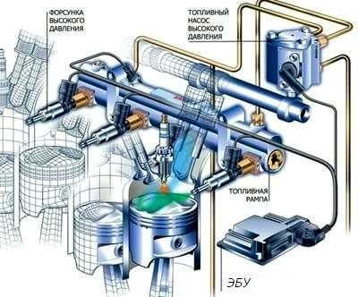 Системи упорскування палива бензинових двигунів
