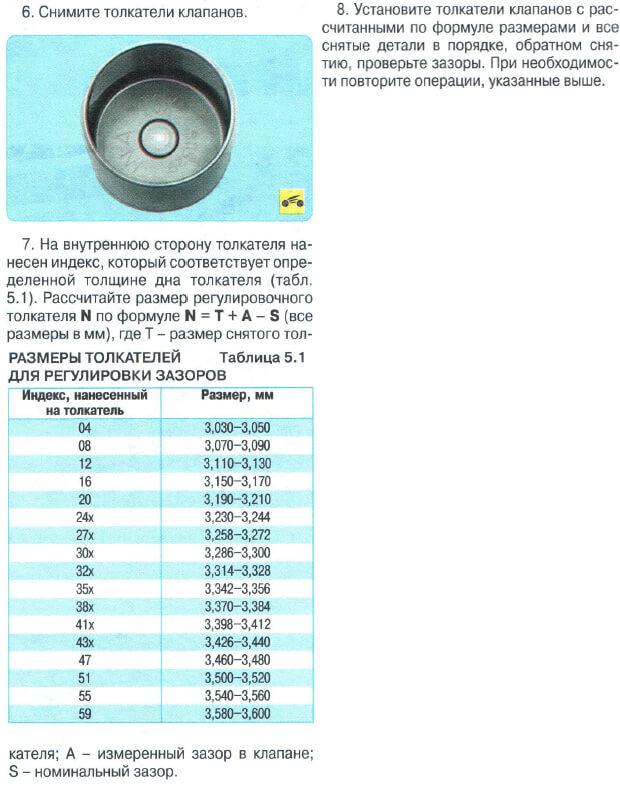 Регулювання клапанів у Chevrolet Aveo T300