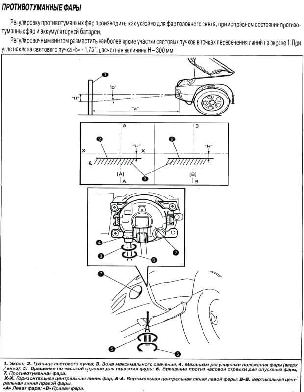 Регулювання фар Suzuki Grand Vitara