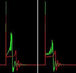 Перевірка запалювання осцилографом