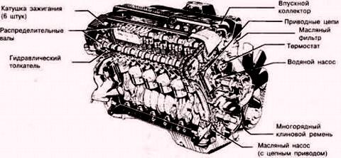 Причини несправності двигуна BMW