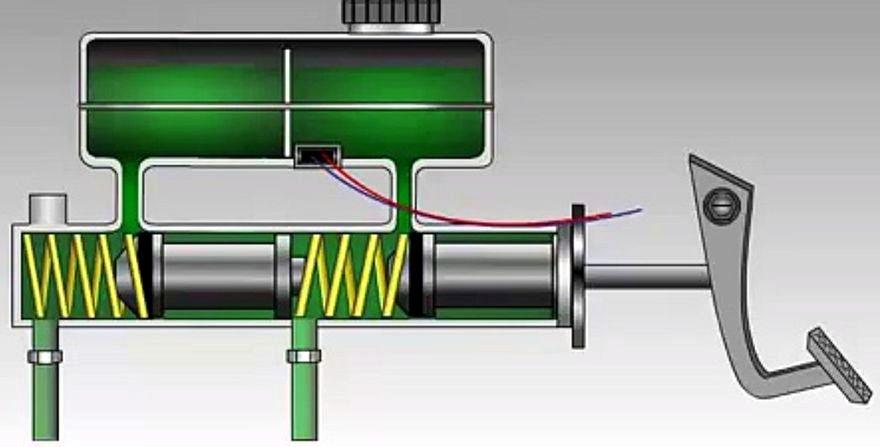 Ремкомплект головного гальмівного циліндра