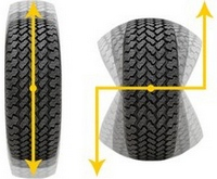 Термін експлуатації автомобільних шин