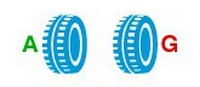 Евромаркировка шини