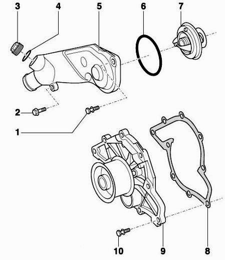Заміна ременів приводу ГРМ і ТНВД на Audi A6 2.5 TDI V6