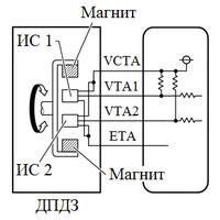 Помилка P2135 — розбіжність показань датчиків положення дросельної заслінки