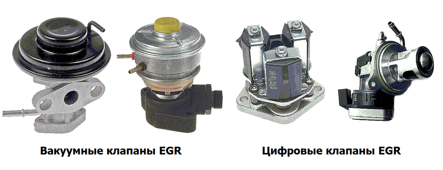 Клапан EGR