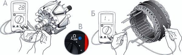 Несправності генератора — ознаки, діагностика, причини, перевірка