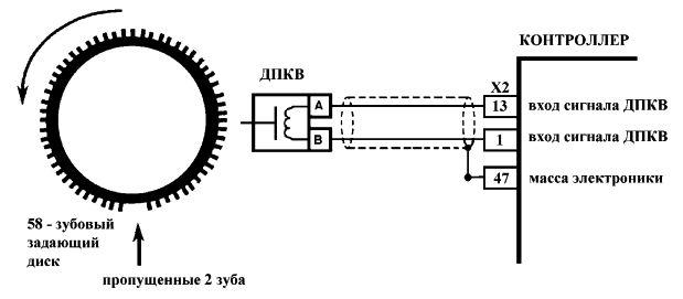 Датчик положення колінчастого валу Пріора, Калина
