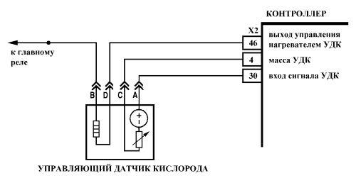 Керуючий датчик кисню в Пріорі, Калині